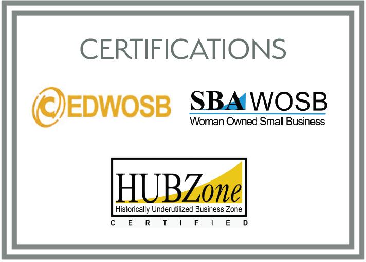 CRANK SBA Business Certifications